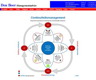 Den Boer Managementadvies